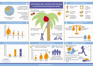 Infografia-EPOA